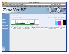 TrueNet FX Main Screen